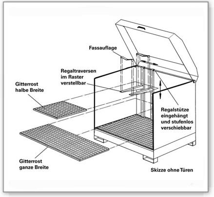 Regaltraversen (1 Paar) zum Einhängen von Gitterrosten / Auflageschienen