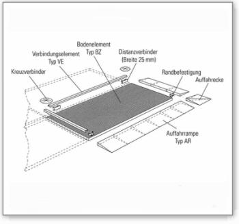 Distanzverbinder, verzinkt, für Stahl-Bodenelemente BZ, Höhe: 123 mm